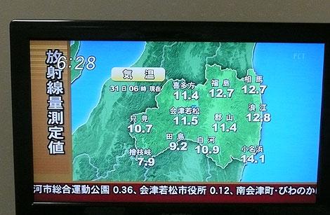 テレビの放射線量測定値情報
