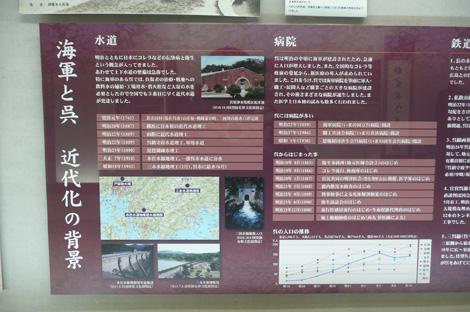 入船山記念館(郷土館の展示)